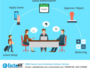 Best Leave Management System by factoHR