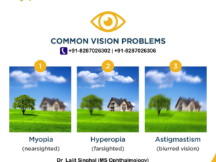 Get the best Eye treatment in Ghaziabad