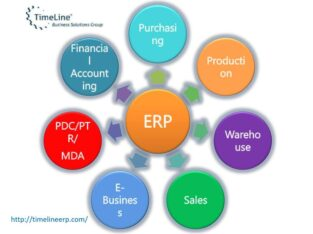 Benefits Of Erp Implementation